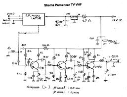 tv antenna wiring guide tv image wiring diagram tv antenna wiring guide tv auto wiring diagram schematic on tv antenna wiring guide