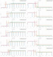 samsung tv mu8000. samsung mu8000 motion blur picture response time chart tv mu8000
