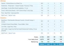 Hip Hop Abs Workout Chart Diet Chart For Abs Workout Www Bedowntowndaytona Com