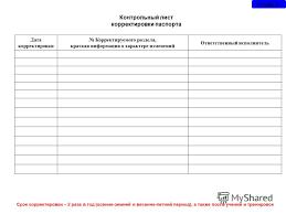 Презентация на тему Контрольный лист корректировки паспорта Дата  1 Контрольный лист корректировки