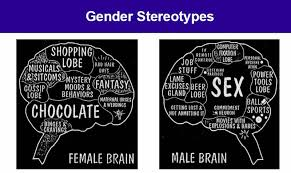 can brain biology explain why men and women think and act differently dr ute habel used this slide during her presentation to illustrate the power of gender