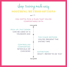 Sleep Training Made Easy The Ultimate Guide For Overwhelmed