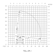 versalift wiring schematics wiring versalift wiring schematics versalift wiring diagram wiring diagram 1967 ranchero wiring schematics bucket truck versalift tel 29 i end
