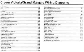 1985 crown victoria wiring diagram automotive magazine special Ford Alternator Wiring Diagram 2007 crown victoria & grand marquis original wiring diagram manual on cars99 pics