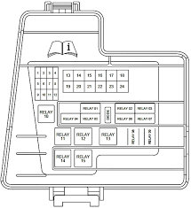01 lincoln ls fuse diagram wiring diagram list 01 lincoln ls fuse diagram wiring diagram home 01 lincoln ls fuse diagram