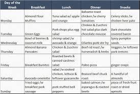Weight Loss Chart Tamil Baturan Z