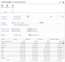 Mda Budgets One More Reason Not To Use Analytical Accounting