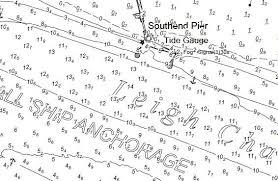 Geogarage Blog Big Data At Sea How The Royal Navy Charts