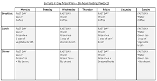 Diabetes Meal Planning Pdf Obesity Code Meal Plan Printable Pdf