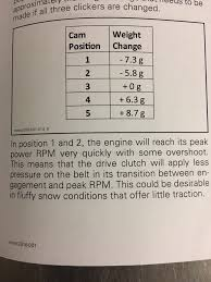 Tra Clutch Ramp Chart 850s With No Issues Page 9