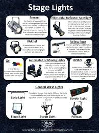 types of lighting fixtures. Flood Light Fixtures Types Lighting Home Depot Canada . Of