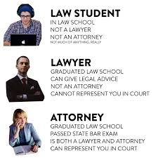 what s the difference between a lawyer and attorney