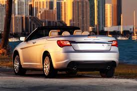 Used 2014 Chrysler 200 Convertible Pricing - For Sale   Edmunds
