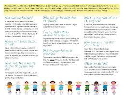 Creating A Brochure | Communications
