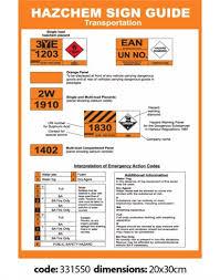 Hazchem Code Chart Hazchem Sign Guide General Safety Products Safety Signs