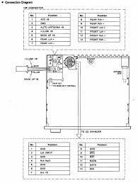 2006 nissan patrol stereo wiring diagram diagrams