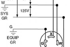 nema 14 30r wiring diagram 4k wallpapers wire l14 30 plug for 120v at Nema L14 30 Wiring Diagram