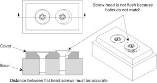 90 Degree Countersink Chart Countersunk Hole An Overview Sciencedirect Topics