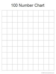 Editable Hundreds Chart Punctual Blank 100 Chart For Kids Free Maths Chart 100 Chart