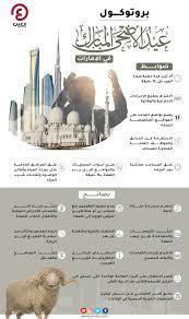 إنفوجراف.. بروتوكول عيد الأضحى في الإمارات