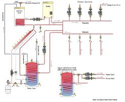 solar heating space heating and domestic water full heating system example