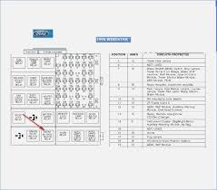 2000 freightliner fl70 fuse box diagram back up lights stolac org 2000 freightliner fl112 fuse box diagram freightliner fl112 fuse box diagram similiar fl70 within