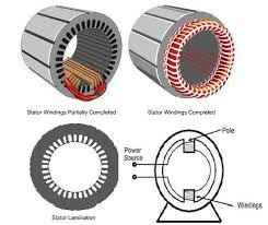 6 wire 3 phase motor wiring on 6 images free download wiring diagrams 6 Wire 3 Phase Motor Wiring 6 wire 3 phase motor wiring 17 230 3 phase motor wiring 3 phase wiring schematic 3 phase 6 wire motor wiring diagram