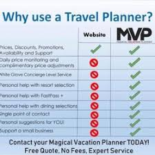 Personal Vacation Planner Magical Vacation Planner By Michelle Dailey Travel