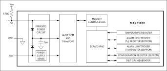 max31820 1 wire ambient temperature sensor maxim max31820 block diagram