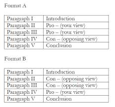 introduction techniques for an essay essay introduction and  techniques used introduction essay