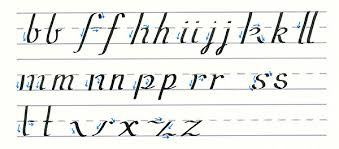 Stroke Charts Calligraphy Mastering Calligraphy How To Write In Roundhand Script