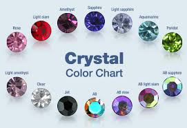 Amethyst Color Chart Crystal Color Chart