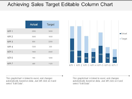 Target Sales Chart Achieving Sales Target Editable Column Chart Powerpoint
