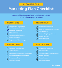 30 Marketing Plan Samples And 7 Templates To Build Your Strategy