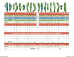 Scorecard - Delray Beach Golf Club