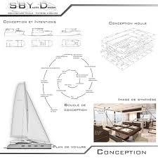 Yacht Design University Sb Yacht Design Naval Architecture