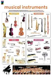 Classical Charts Instrument Chart For Musical Art Music Charts Teaching