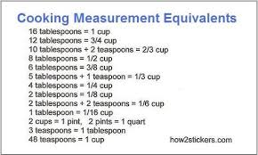 Cooking Substitutions And Equivalents Measurement