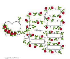 50 Family Tree Images Genealogyblog
