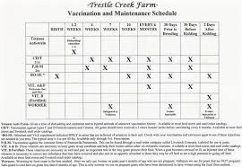 Goat Birthing Chart 53 Best Goats Images Goats Goat Care Goat Farming
