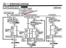 1995 ford f150 wiring diagram wiring diagrams 95 f250 wiring diagram at 95 F250 Wiring Schematics