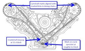 1996 ford f150 engine diagram 1996 wiring diagrams