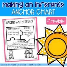 Rl 4 1 Anchor Chart Inferencing Anchor Chart