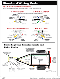 wiring diagrams trailer kit tail light 4 ripping rv 7 pin diagram 7 pin trailer wiring diagram with brakes at 7 Pin Wiring Diagram