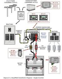 on grid solar system wiring diagram on image 17 best images about power backup projects vector on on grid solar system wiring