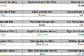 1993 gmc sonoma radio wiring diagram 4k wallpapers 2010 gmc sierra radio wiring harness at Gmc Stereo Wiring Harness