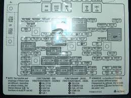 gmc yukon fuse box diagram gmc yukon fuse 2002 chevy tahoe fuse panel chevy schematic my subaru wiring
