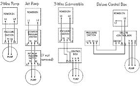 wiring diagram for water pump residential electrical symbols \u2022 Water Pump Control Box Wiring Diagram water pump pressure switch wiring diagram download electrical rh metroroomph com wiring diagram for water pump wiring diagram for rv water pump