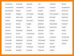 9 Power Verbs List Sap Appeal