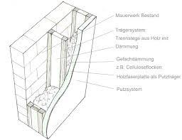 Fassadensanierung Waldwerk Zimmerei Holzbau In Rheinstetten